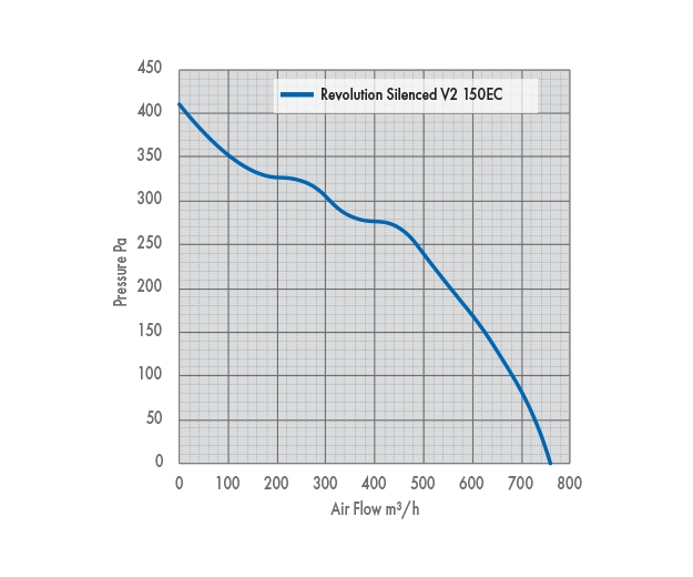 150-ec-single-graph